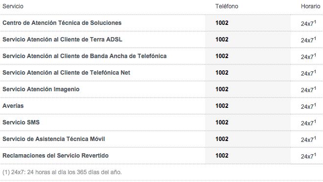 Telefono de problemas técnicos de Movistar